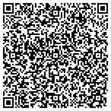 QR-код с контактной информацией организации Фруктовый рай, ТОО