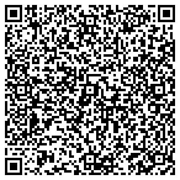 QR-код с контактной информацией организации Майлян, торговая компания, ИП