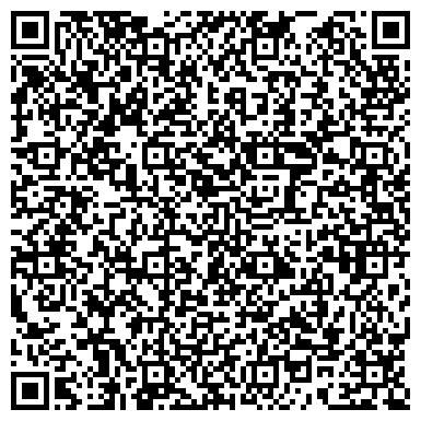 QR-код с контактной информацией организации Частное акционерное общество ЗАО «Шполянский завод продтоваров», Украина
