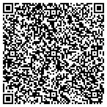 QR-код с контактной информацией организации ИП Продажа сельхозтехники