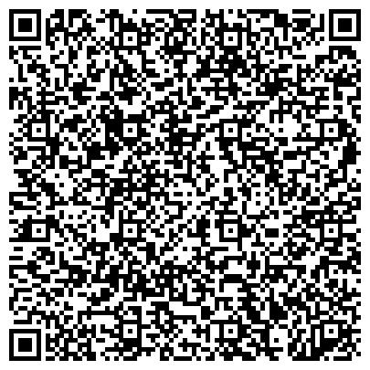 QR-код с контактной информацией организации Гродненский областной союз потребительских обществ, СПО