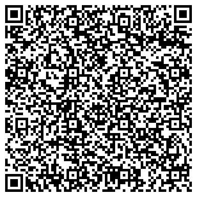 QR-код с контактной информацией организации Прилукская опытная станция НБС-ННЦ