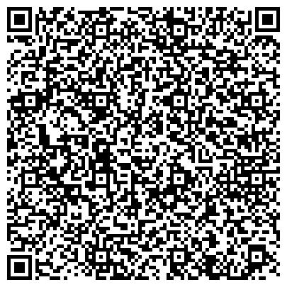 QR-код с контактной информацией организации Сорокин А.Ф., СПД, Спринг Индастри, ЧП (Spring-industry)