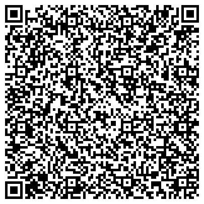 QR-код с контактной информацией организации Агротрейд Групп ПКФ , ООО