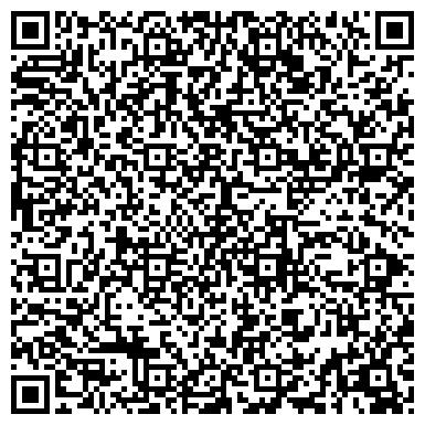 QR-код с контактной информацией организации ПАПИРУС-СТОЛИЦА