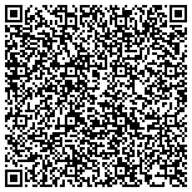 QR-код с контактной информацией организации Другая МАЕР Владимир - Виноградарь любитель