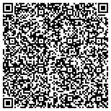 QR-код с контактной информацией организации Личное подсобное хозяйство - Лофант-