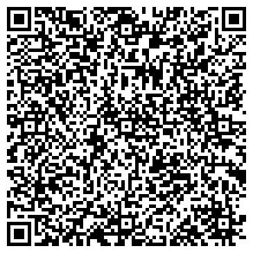 QR-код с контактной информацией организации Агрофортекс, ООО ( Agrofortex Corporation )