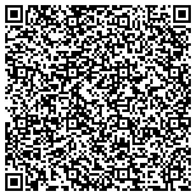 QR-код с контактной информацией организации Коваль Виталий Ярославович , ЧП