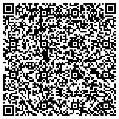 QR-код с контактной информацией организации Херсонагроснабинвест, ЧП