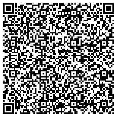 QR-код с контактной информацией организации Комбимаркет, СПД (Kombimarket)