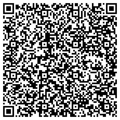QR-код с контактной информацией организации Продукс нейчуре, ЧП( Products of Nature)