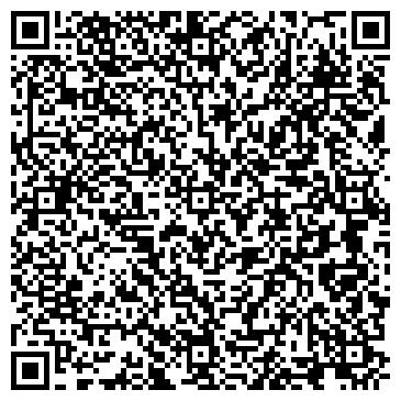 QR-код с контактной информацией организации Индия групп, ЧП (India groups)