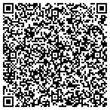 QR-код с контактной информацией организации Лимонсандко, OOO (Limonsandco)