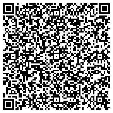 QR-код с контактной информацией организации ИТХ Цвитодар, СПД