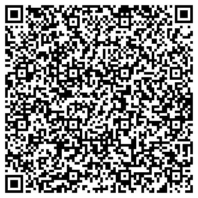 QR-код с контактной информацией организации Садоводческое хозяйство Голубенко И.И., ЧП