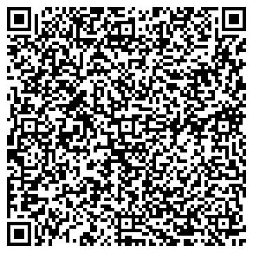 QR-код с контактной информацией организации Гончарский, ЧП