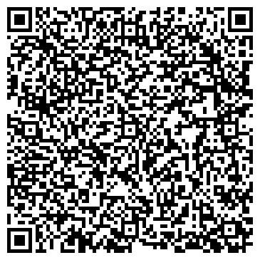QR-код с контактной информацией организации Ферма перепелов, ЧП
