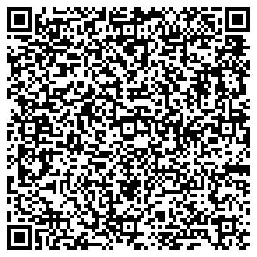 QR-код с контактной информацией организации КвитоСвит, магазин