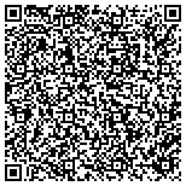 QR-код с контактной информацией организации Питомник Лопатенко, ЧП