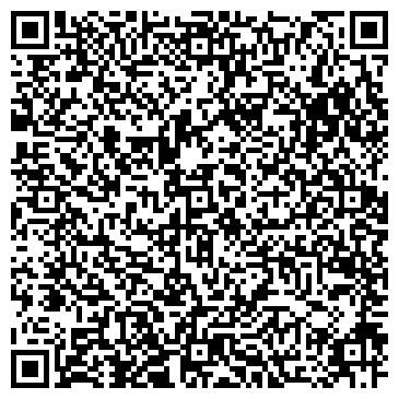 QR-код с контактной информацией организации Субъект предпринимательской деятельности ИМПЕРАТОР ТИБЕТА