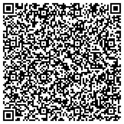 QR-код с контактной информацией организации Виктория Агро, СПД Гудзь Виктор
