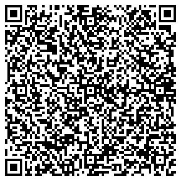 QR-код с контактной информацией организации Рони Импорт, ЧП