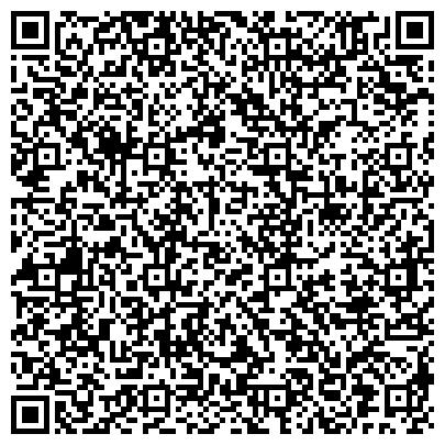 QR-код с контактной информацией организации Никма-Флора, ООО (Nikma-Flora)