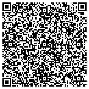 QR-код с контактной информацией организации АВАНГАРД САНАТОРИЙ-ПРОФИЛАКТОРИЙ ФГУП УАПО