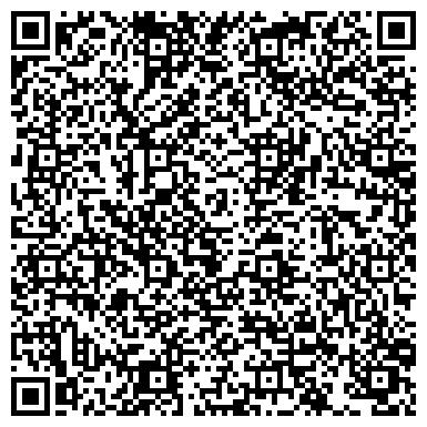 QR-код с контактной информацией организации Свой огородик, Фермерское хозяйство