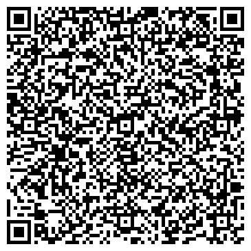 QR-код с контактной информацией организации Агробутик, магазин