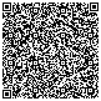 QR-код с контактной информацией организации Цепи, Звенья, ЧП (Сериков Н.Ю.)