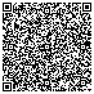 QR-код с контактной информацией организации Athena's косметика из Италии