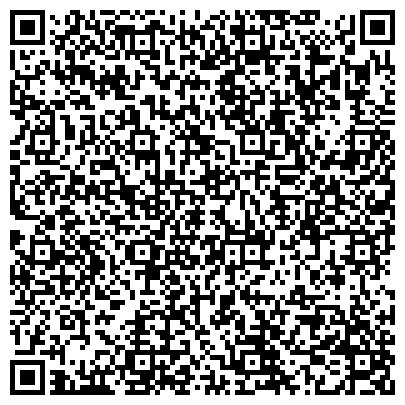 QR-код с контактной информацией организации ООО «Фрут-Транс» Поставки свежих овощей и фруктов из Украины.