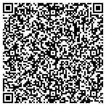 QR-код с контактной информацией организации Перша продуктова компанія Натурпродукт