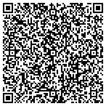 QR-код с контактной информацией организации АТК-Днепр, ЧП