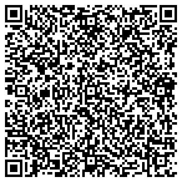 QR-код с контактной информацией организации Коваль А.В., ЧП
