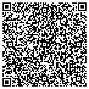 QR-код с контактной информацией организации Поплета И.М., СПД
