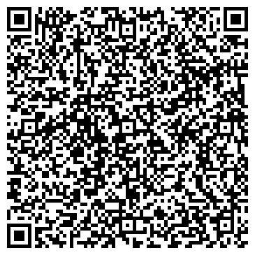 QR-код с контактной информацией организации Плешивцев В.А, СПД