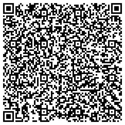 QR-код с контактной информацией организации Хлеб Инвестстрой, ООО (ХЛІБ ІНВЕСТБУД)