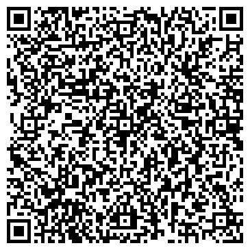 QR-код с контактной информацией организации НКМ-Восток, ООО