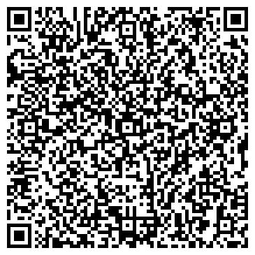 QR-код с контактной информацией организации Агроекс , ООО