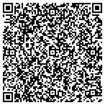 QR-код с контактной информацией организации Аграрно Инвестиционная Группа, ООО