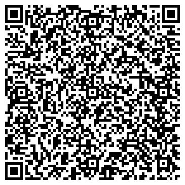 QR-код с контактной информацией организации МПТА Магнат, Компания
