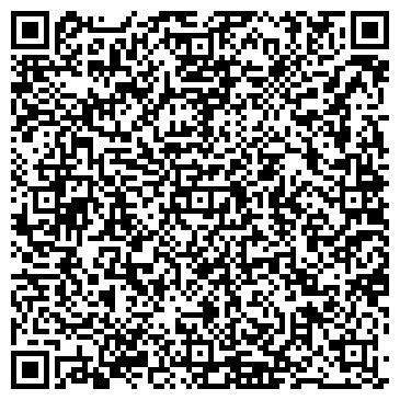 QR-код с контактной информацией организации Чанди, ЧП (Chandi)