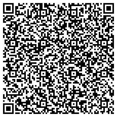 QR-код с контактной информацией организации Агробаланс, ПТП ООО