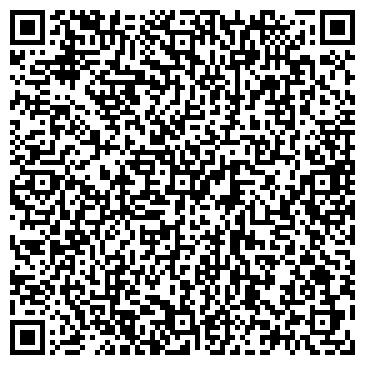 QR-код с контактной информацией организации Агромель ВВР, ФХ