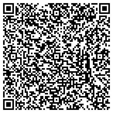 QR-код с контактной информацией организации Хунланд Трейд, ООО (Hunland Trade Kft.)