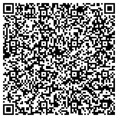 QR-код с контактной информацией организации Про-Фат, ООО ( Pro-Fat)