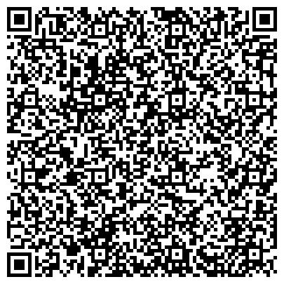 QR-код с контактной информацией организации ШКОЛА N 135 С УГЛУБЛЕННЫМ ИЗУЧЕНИЕМ ПРЕДМЕТОВ ОБРАЗОВАТЕЛЬНОЙ ОБЛАСТИ ТЕХНОЛОГИЯ, МОУ